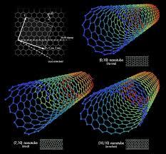 nanotubos carbono